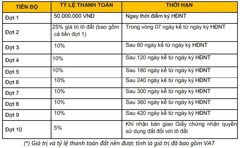 PHUONG THUC THANH TOAN TT LONG HAU