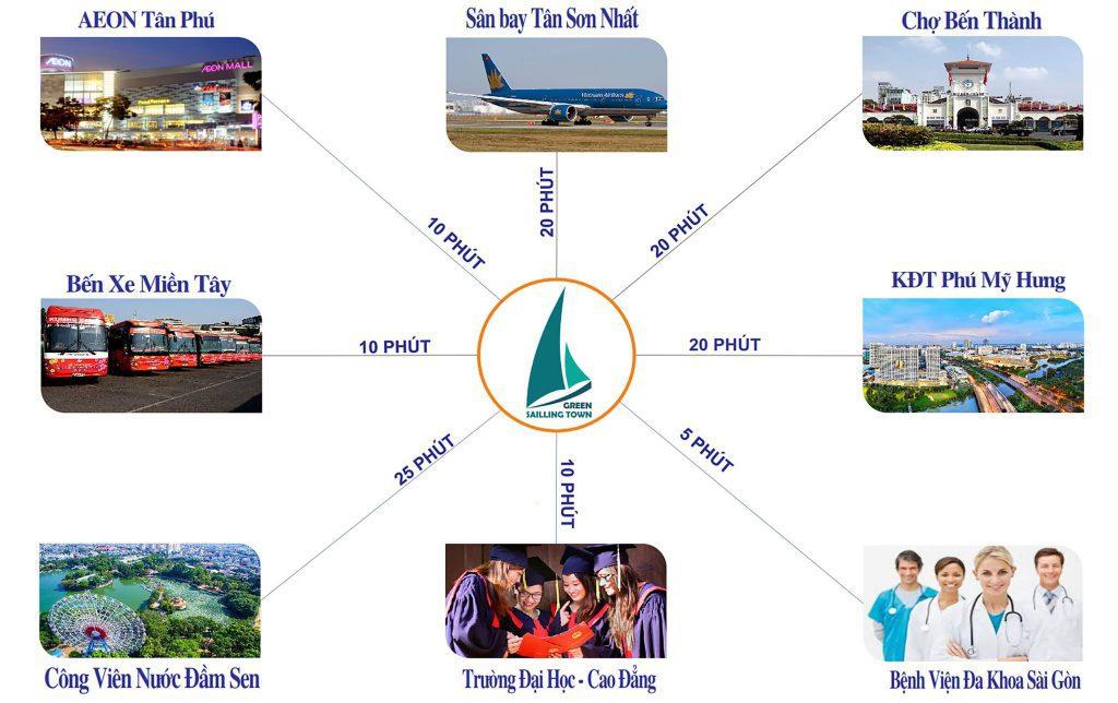 Tiện ích liên kết vùng Green Sailing Town