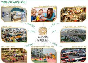 Tiện ích ngoại khu dự án Sài Gòn Fortune