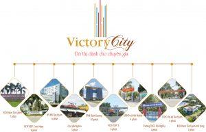 Tiện ích kết nối ngoại khu dự án Victory City Bình Dương