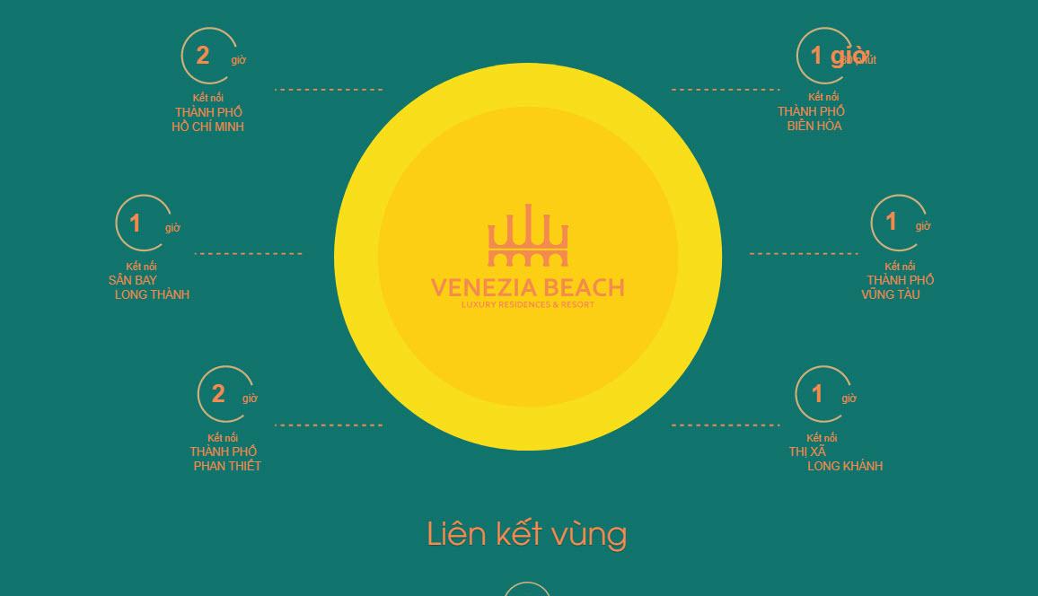 Vị Trí Venezia Beach – Luxury Residences & Resort