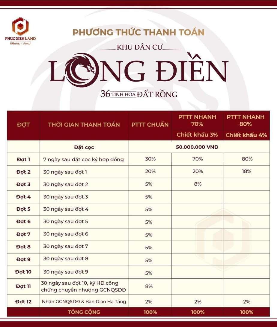 PTTT-KHU-DAN-CU-LONG-DIEN